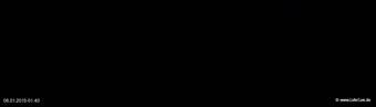 lohr-webcam-06-01-2015-01:40