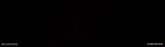lohr-webcam-06-01-2015-02:00