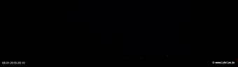 lohr-webcam-06-01-2015-05:10