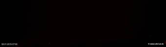 lohr-webcam-06-01-2015-07:00