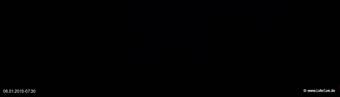 lohr-webcam-06-01-2015-07:30