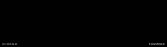 lohr-webcam-13-11-2015-02:20