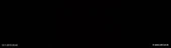lohr-webcam-13-11-2015-05:40