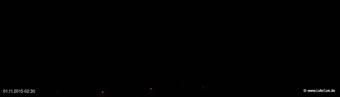 lohr-webcam-01-11-2015-02:30
