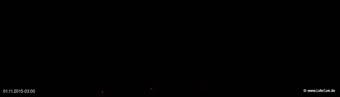 lohr-webcam-01-11-2015-03:00