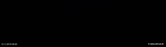 lohr-webcam-01-11-2015-06:20