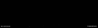 lohr-webcam-26-11-2015-23:40