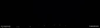 lohr-webcam-27-11-2015-04:20