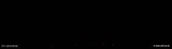 lohr-webcam-27-11-2015-05:00