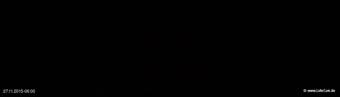 lohr-webcam-27-11-2015-06:00
