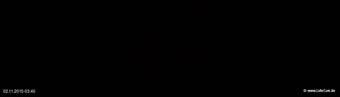 lohr-webcam-02-11-2015-03:40