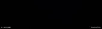 lohr-webcam-09-11-2015-02:20