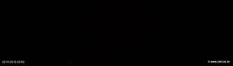 lohr-webcam-22-10-2015-02:50