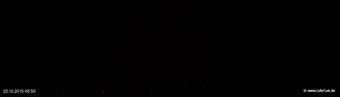 lohr-webcam-22-10-2015-06:50
