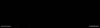 lohr-webcam-24-10-2015-05:40