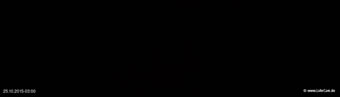 lohr-webcam-25-10-2015-03:00