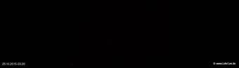 lohr-webcam-25-10-2015-03:20