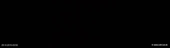 lohr-webcam-25-10-2015-03:50