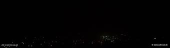 lohr-webcam-25-10-2015-04:40