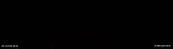 lohr-webcam-26-10-2015-06:00
