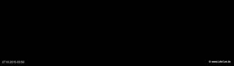 lohr-webcam-27-10-2015-03:50