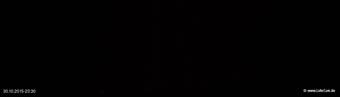 lohr-webcam-30-10-2015-23:30