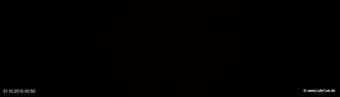 lohr-webcam-31-10-2015-00:50