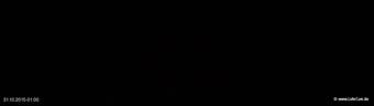 lohr-webcam-31-10-2015-01:00