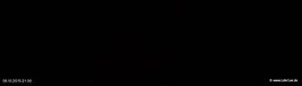 lohr-webcam-06-10-2015-21:00