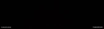lohr-webcam-13-09-2015-23:00