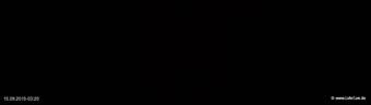 lohr-webcam-15-09-2015-03:20