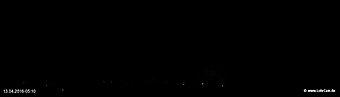lohr-webcam-13-04-2016-05:10