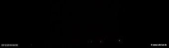 lohr-webcam-03-12-2016-04_00