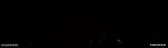 lohr-webcam-03-12-2016-05_20