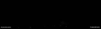 lohr-webcam-25-02-2016-02:50
