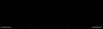 lohr-webcam-25-02-2016-04:00