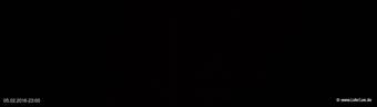 lohr-webcam-05-02-2016-23:00