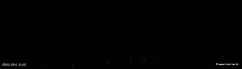 lohr-webcam-05-02-2016-23:20