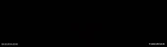 lohr-webcam-06-02-2016-22:00