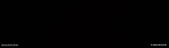 lohr-webcam-06-02-2016-23:00