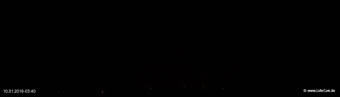 lohr-webcam-10-01-2016-03:40