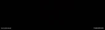 lohr-webcam-10-01-2016-04:40