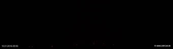 lohr-webcam-10-01-2016-05:50