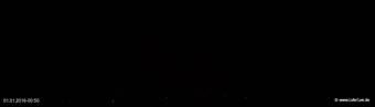 lohr-webcam-01-01-2016-00:50