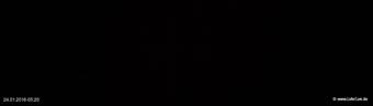 lohr-webcam-24-01-2016-05:20