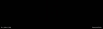 lohr-webcam-25-01-2016-21:20