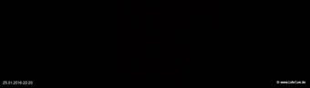 lohr-webcam-25-01-2016-22:20