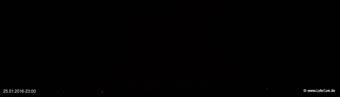 lohr-webcam-25-01-2016-23:00