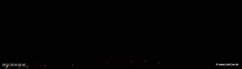 lohr-webcam-26-01-2016-20:40