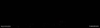 lohr-webcam-26-01-2016-22:00